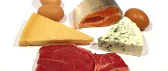 белковой и низкоуглеводной диете