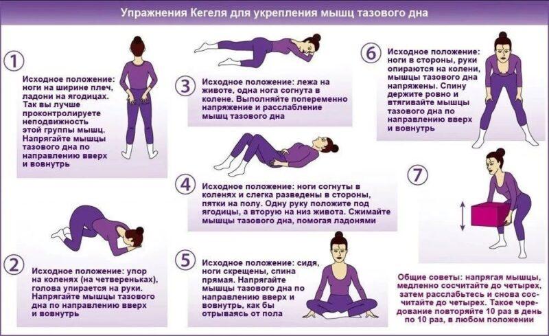 Упражнения Кегеля для женщин