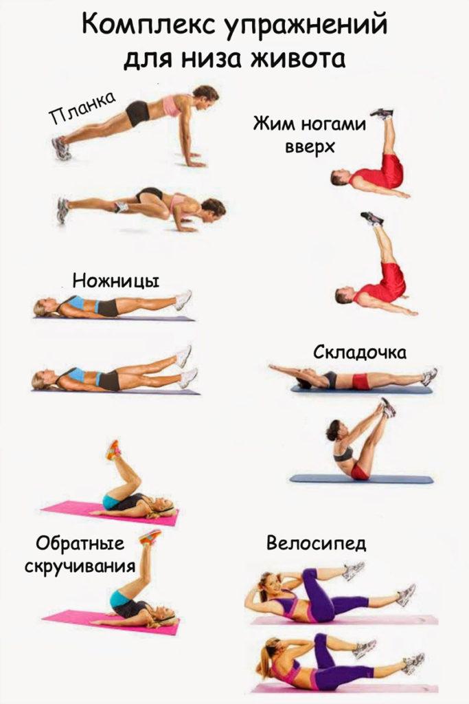 Физические упражнения для живота